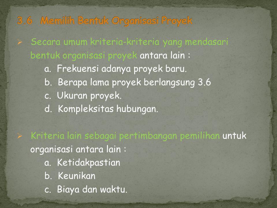 3.6 Memilih Bentuk Organisasi Proyek