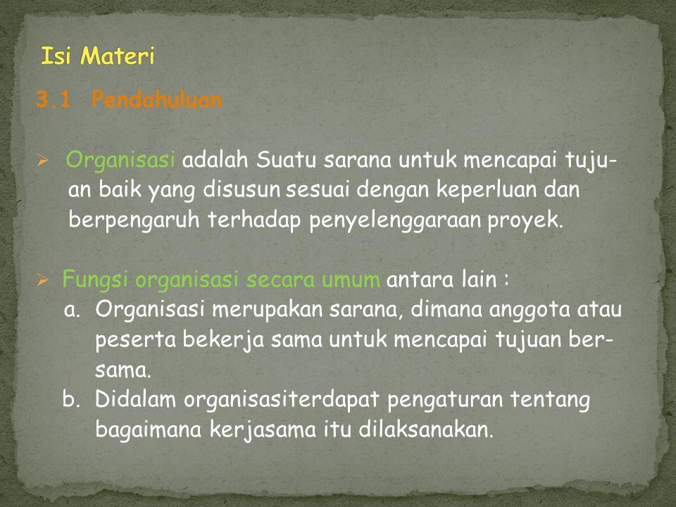 Isi Materi 3.1 Pendahuluan