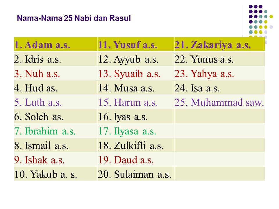 Nama-Nama 25 Nabi dan Rasul