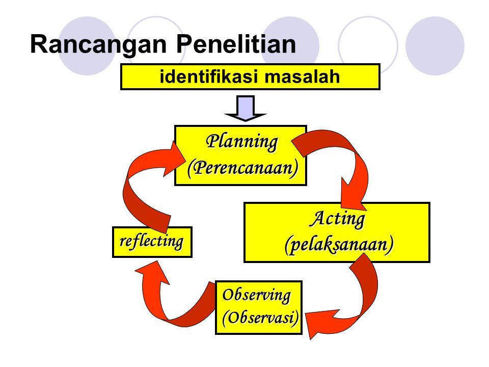 Rancangan Penelitian Planning (Perencanaan) Acting (pelaksanaan)