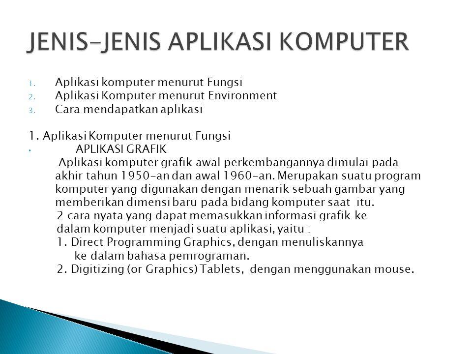 JENIS-JENIS APLIKASI KOMPUTER