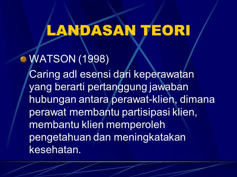 LANDASAN TEORI WATSON (1998)