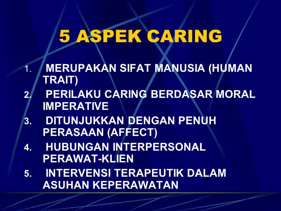 5 ASPEK CARING MERUPAKAN SIFAT MANUSIA (HUMAN TRAIT)