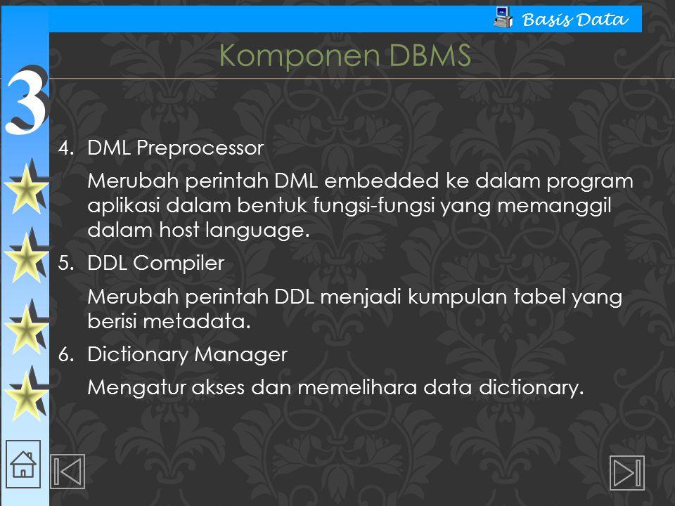 Komponen DBMS 4. DML Preprocessor