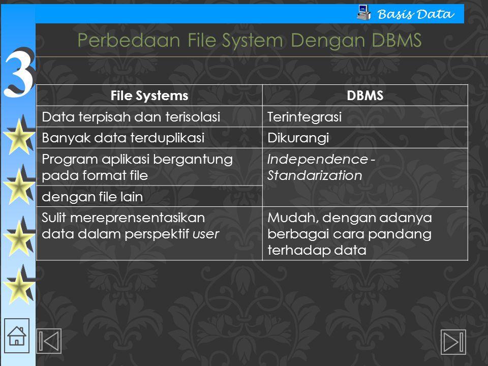 Perbedaan File System Dengan DBMS
