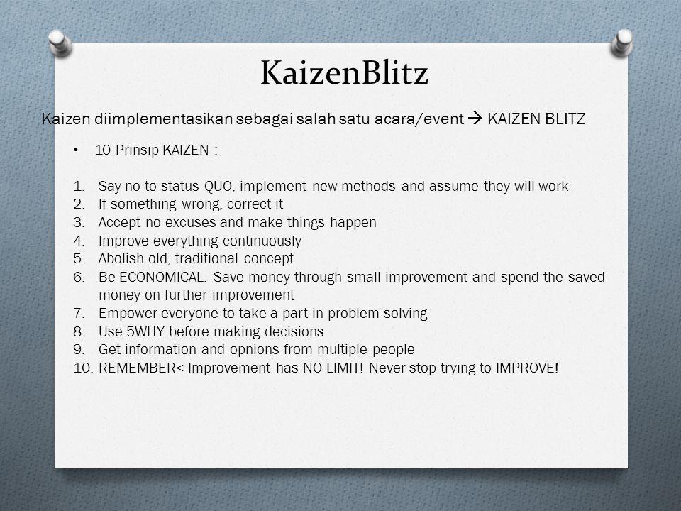 KaizenBlitz Kaizen diimplementasikan sebagai salah satu acara/event  KAIZEN BLITZ. 10 Prinsip KAIZEN :