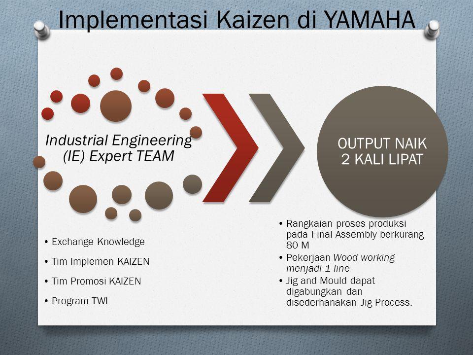 Implementasi Kaizen di YAMAHA