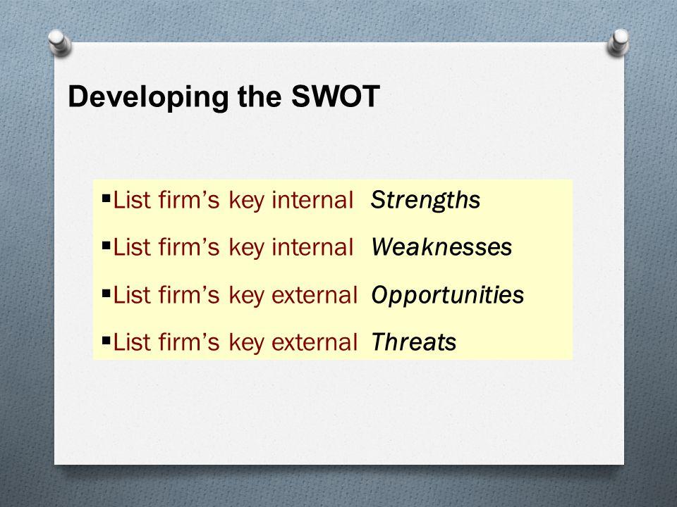Developing the SWOT List firm's key internal Strengths