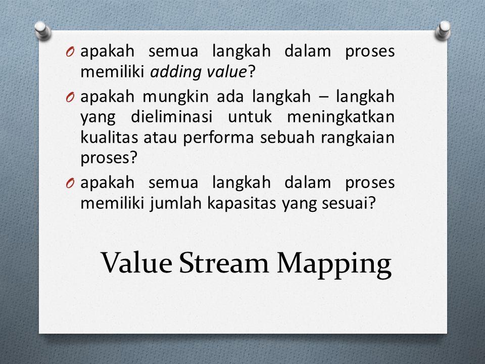 apakah semua langkah dalam proses memiliki adding value