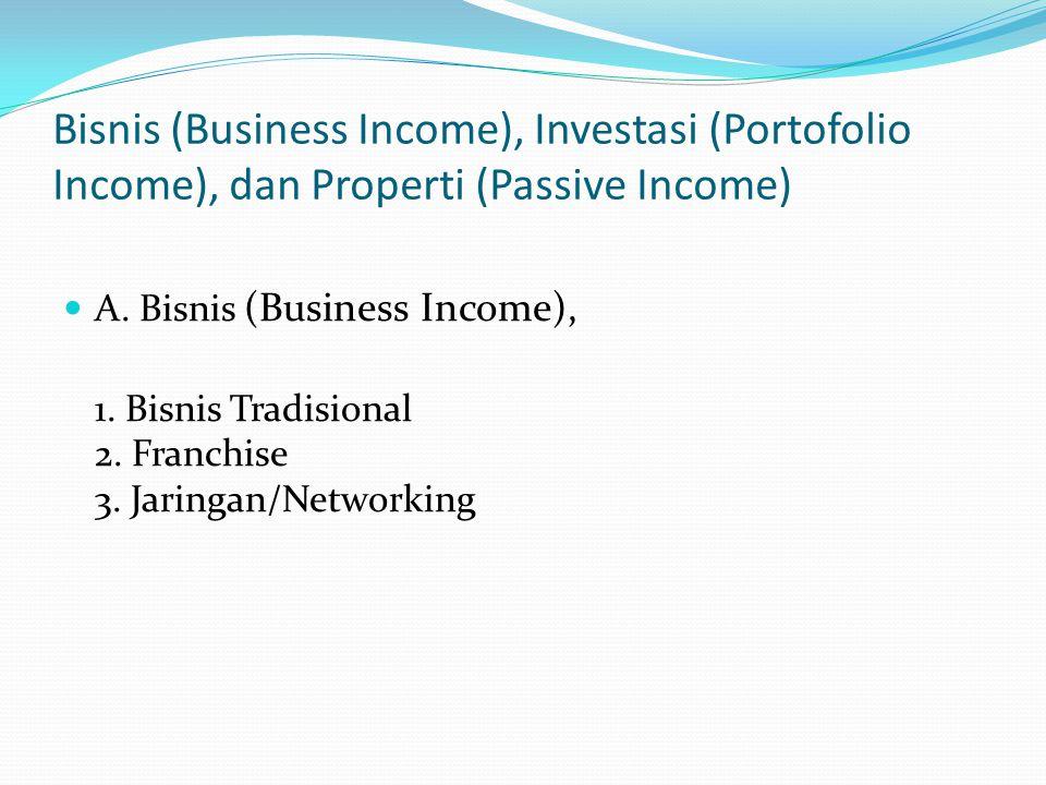 Bisnis (Business Income), Investasi (Portofolio Income), dan Properti (Passive Income)