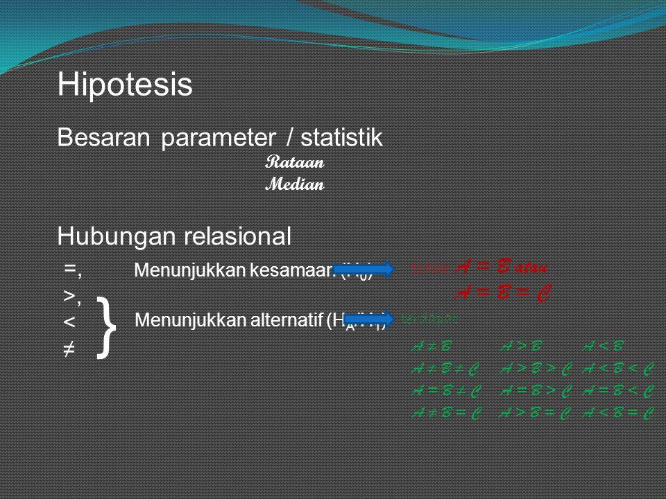 } Hipotesis Besaran parameter / statistik Hubungan relasional =, >,