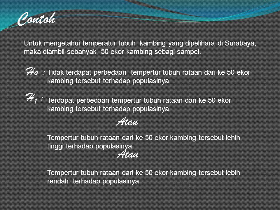 Contoh Untuk mengetahui temperatur tubuh kambing yang dipelihara di Surabaya, maka diambil sebanyak 50 ekor kambing sebagi sampel.