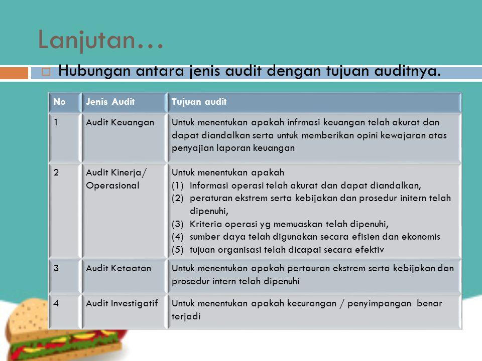 Lanjutan… Hubungan antara jenis audit dengan tujuan auditnya. No