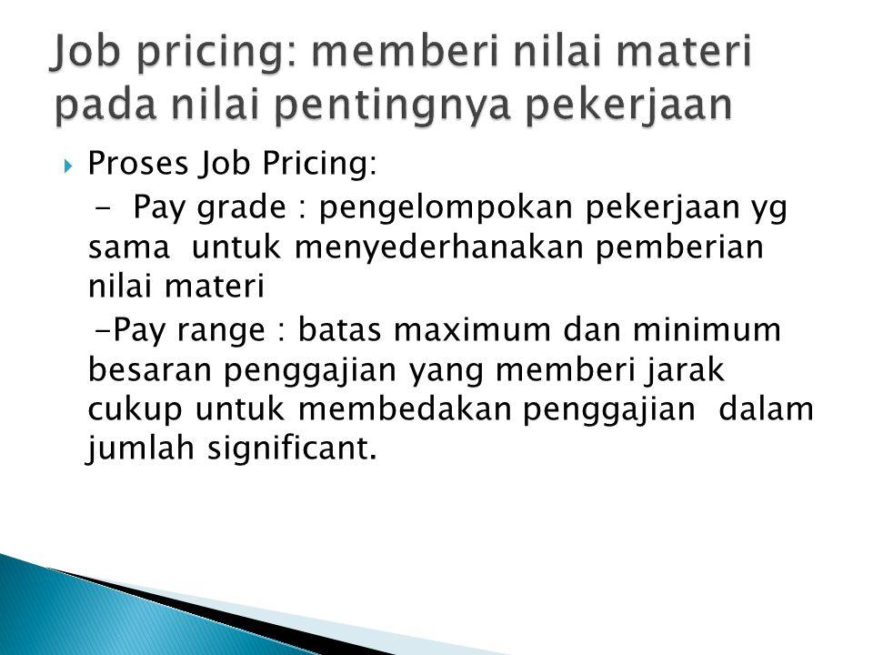 Job pricing: memberi nilai materi pada nilai pentingnya pekerjaan