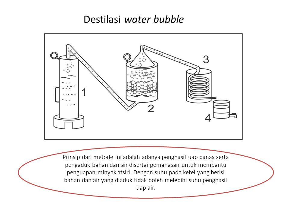 Destilasi water bubble