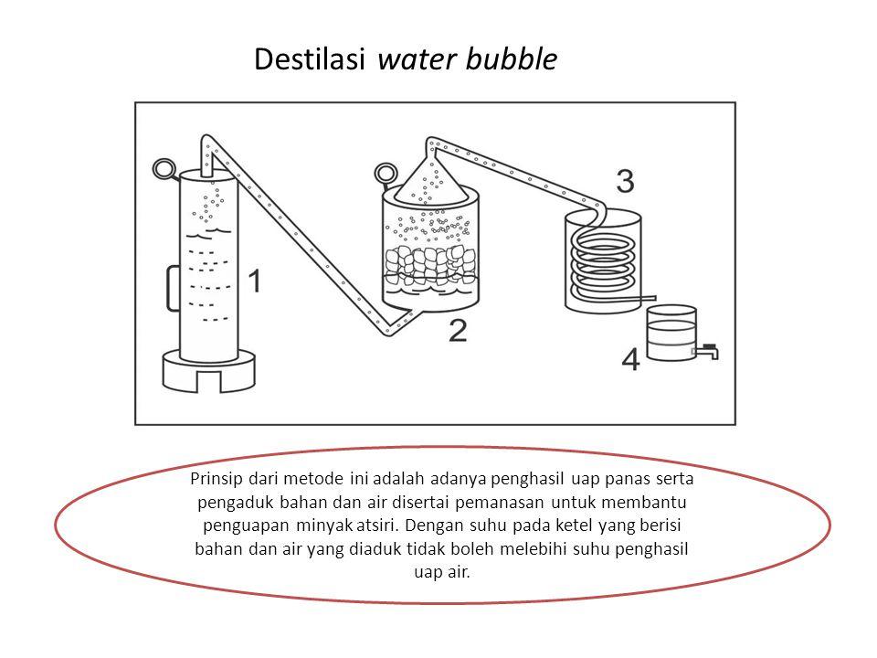 Destilasi water bubble