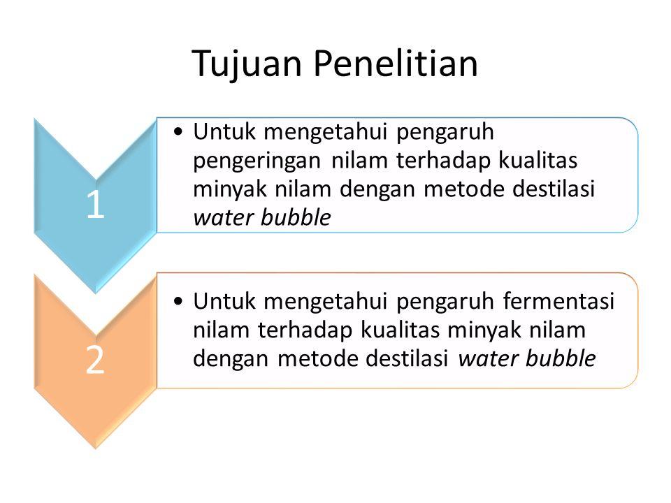 Tujuan Penelitian 1. Untuk mengetahui pengaruh pengeringan nilam terhadap kualitas minyak nilam dengan metode destilasi water bubble.