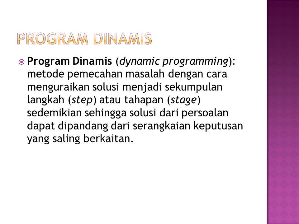 Program Dinamis (dynamic programming): metode pemecahan masalah dengan cara menguraikan solusi menjadi sekumpulan langkah (step) atau tahapan (stage) sedemikian sehingga solusi dari persoalan dapat dipandang dari serangkaian keputusan yang saling berkaitan.