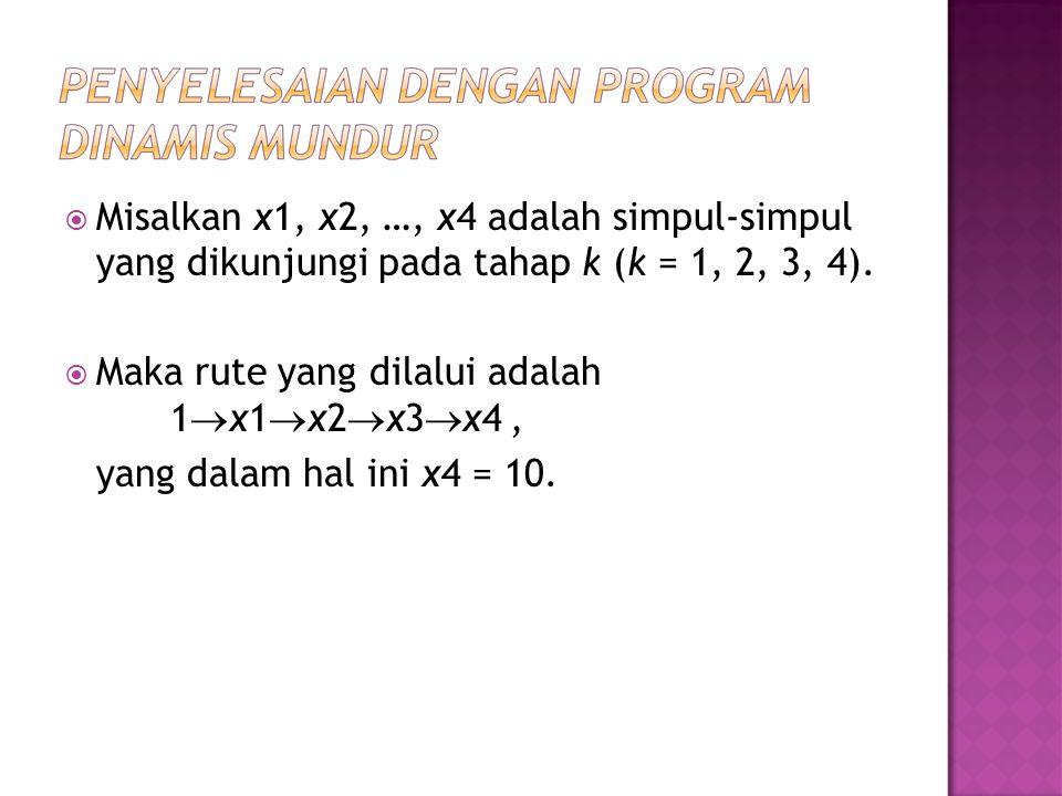 Misalkan x1, x2, …, x4 adalah simpul-simpul yang dikunjungi pada tahap k (k = 1, 2, 3, 4).