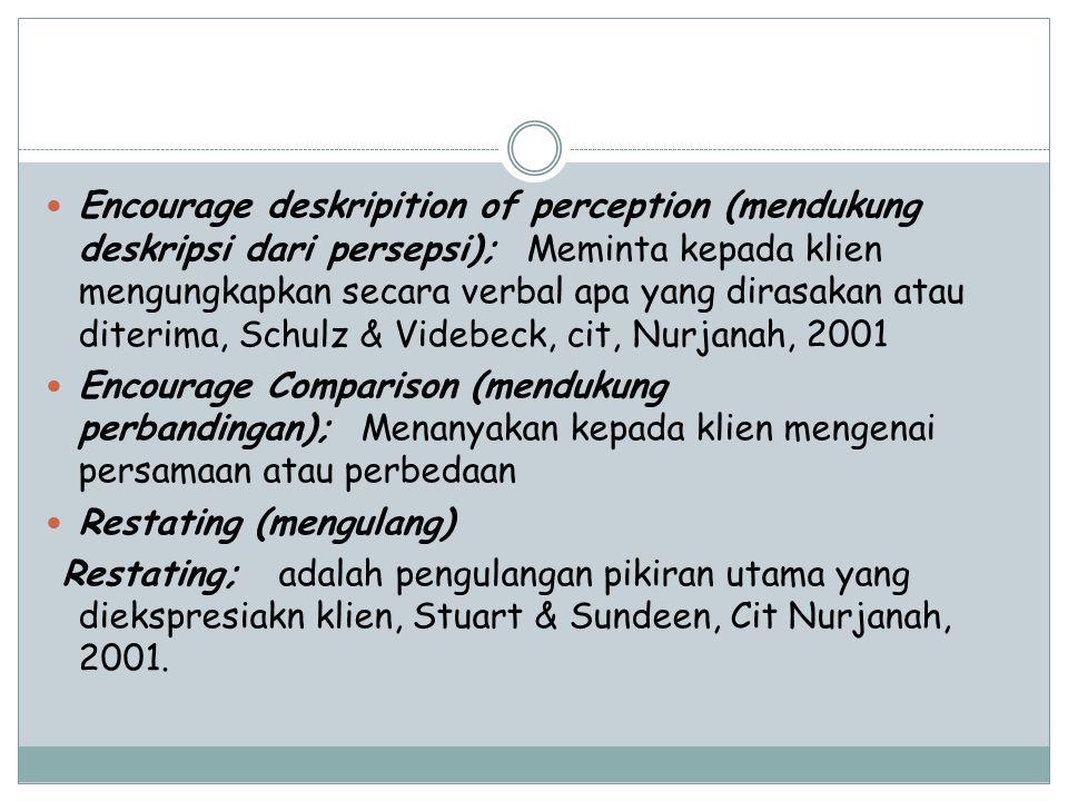 Encourage deskripition of perception (mendukung deskripsi dari persepsi); Meminta kepada klien mengungkapkan secara verbal apa yang dirasakan atau diterima, Schulz & Videbeck, cit, Nurjanah, 2001