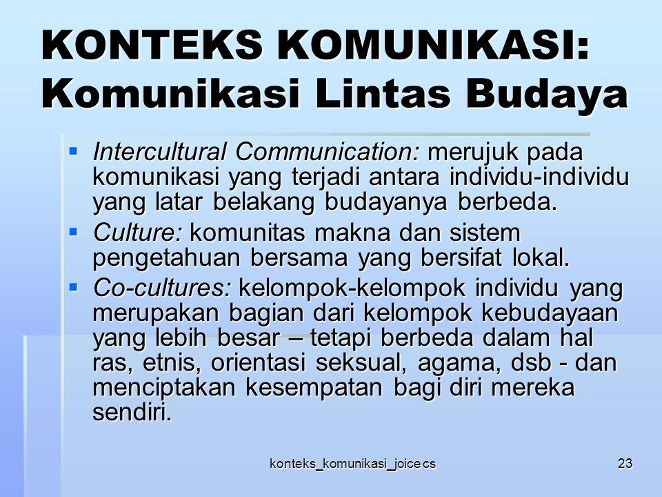 KONTEKS KOMUNIKASI: Komunikasi Lintas Budaya