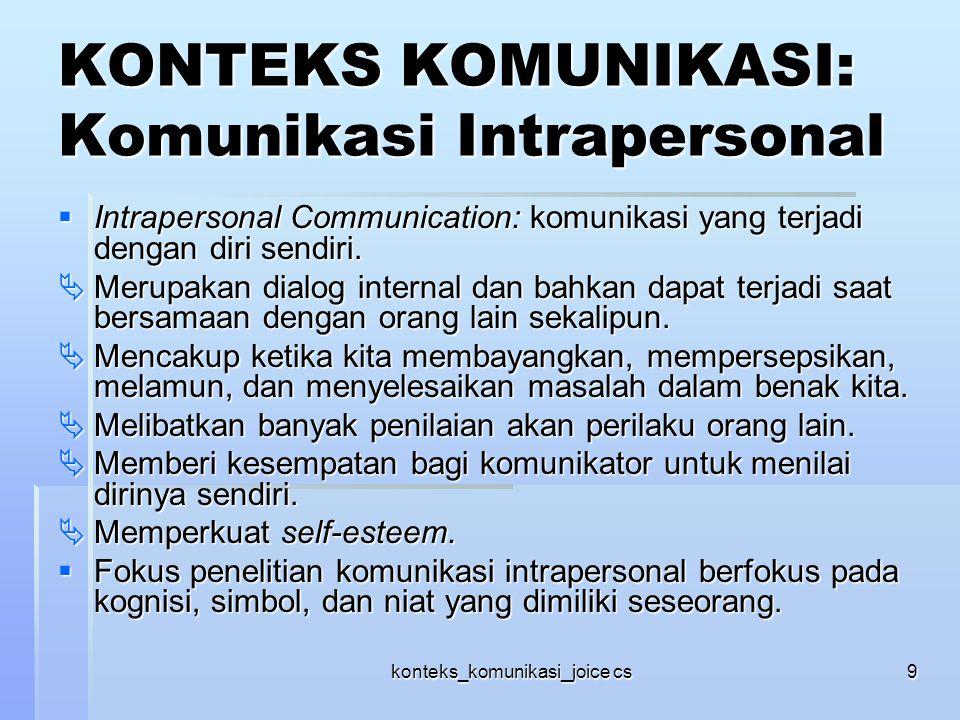 KONTEKS KOMUNIKASI: Komunikasi Intrapersonal