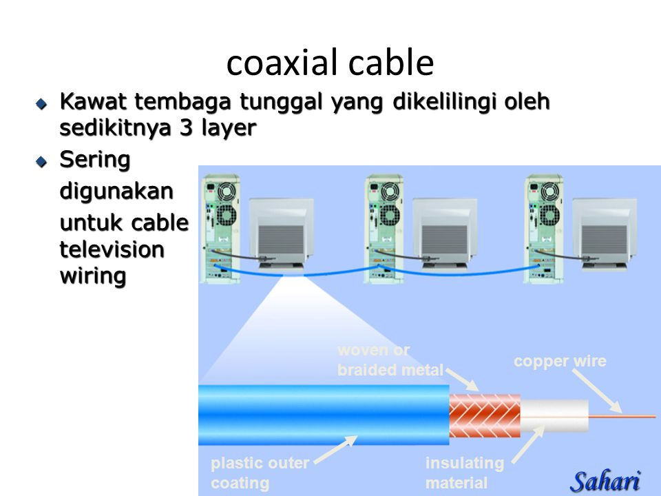 coaxial cable Kawat tembaga tunggal yang dikelilingi oleh sedikitnya 3 layer. Sering. digunakan. untuk cable television wiring.