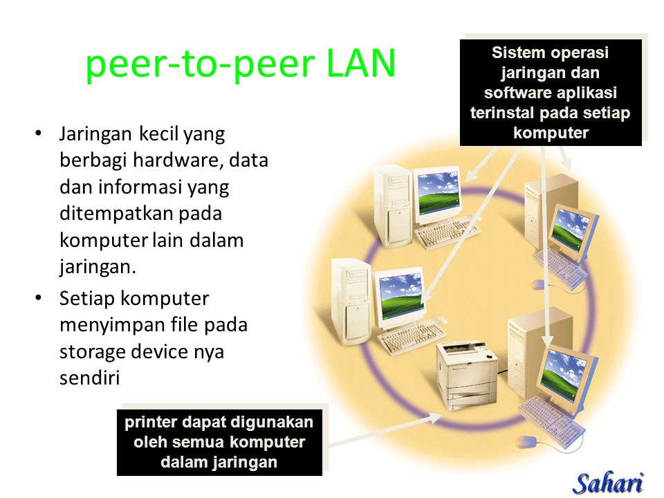 printer dapat digunakan oleh semua komputer dalam jaringan