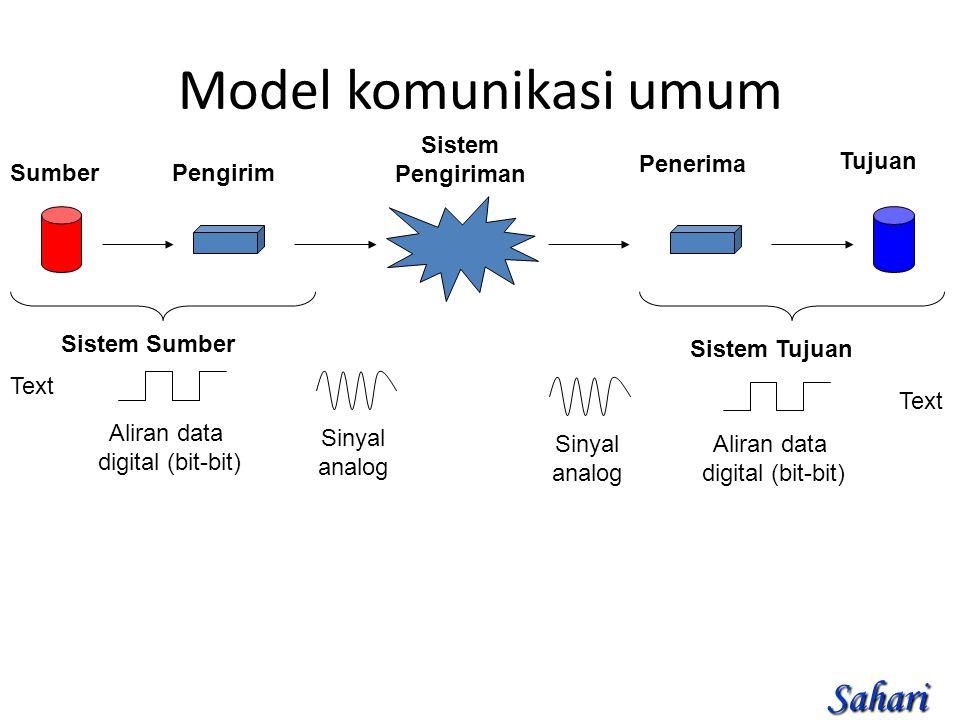 Model komunikasi umum Sahari Sumber Pengirim Sistem Pengiriman