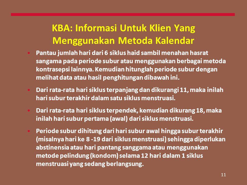 KBA: Informasi Untuk Klien Yang Menggunakan Metoda Kalendar