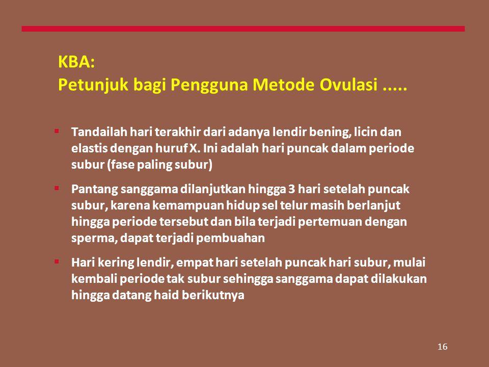 KBA: Petunjuk bagi Pengguna Metode Ovulasi .....