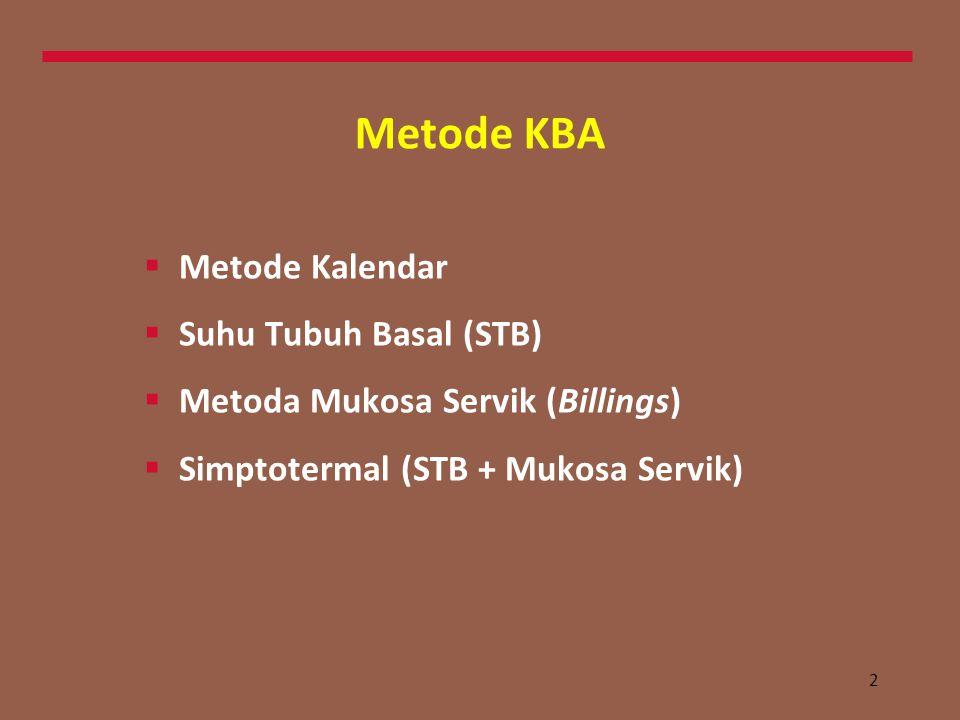 Metode KBA Metode Kalendar Suhu Tubuh Basal (STB)