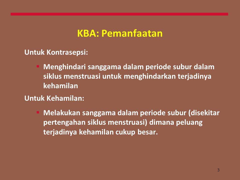 KBA: Pemanfaatan Untuk Kontrasepsi: