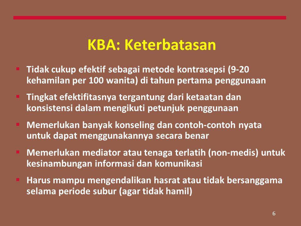 4/12/2017 KBA: Keterbatasan. Tidak cukup efektif sebagai metode kontrasepsi (9-20 kehamilan per 100 wanita) di tahun pertama penggunaan.