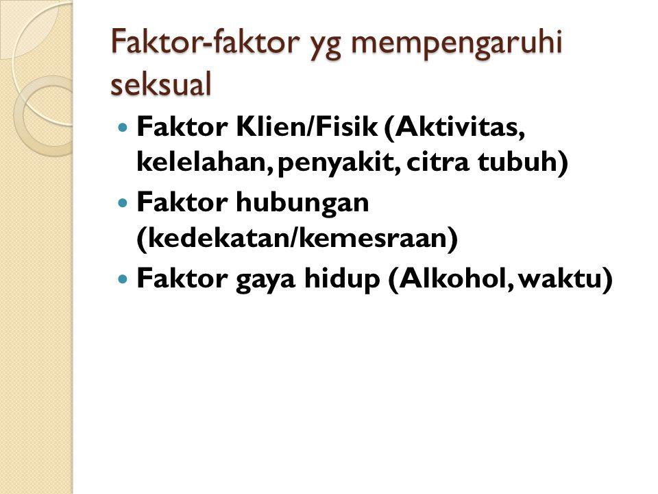 Faktor-faktor yg mempengaruhi seksual
