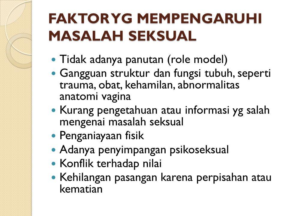 FAKTOR YG MEMPENGARUHI MASALAH SEKSUAL