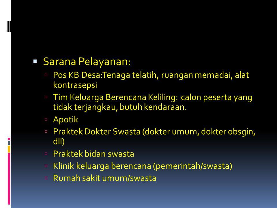 Sarana Pelayanan: Pos KB Desa:Tenaga telatih, ruangan memadai, alat kontrasepsi.