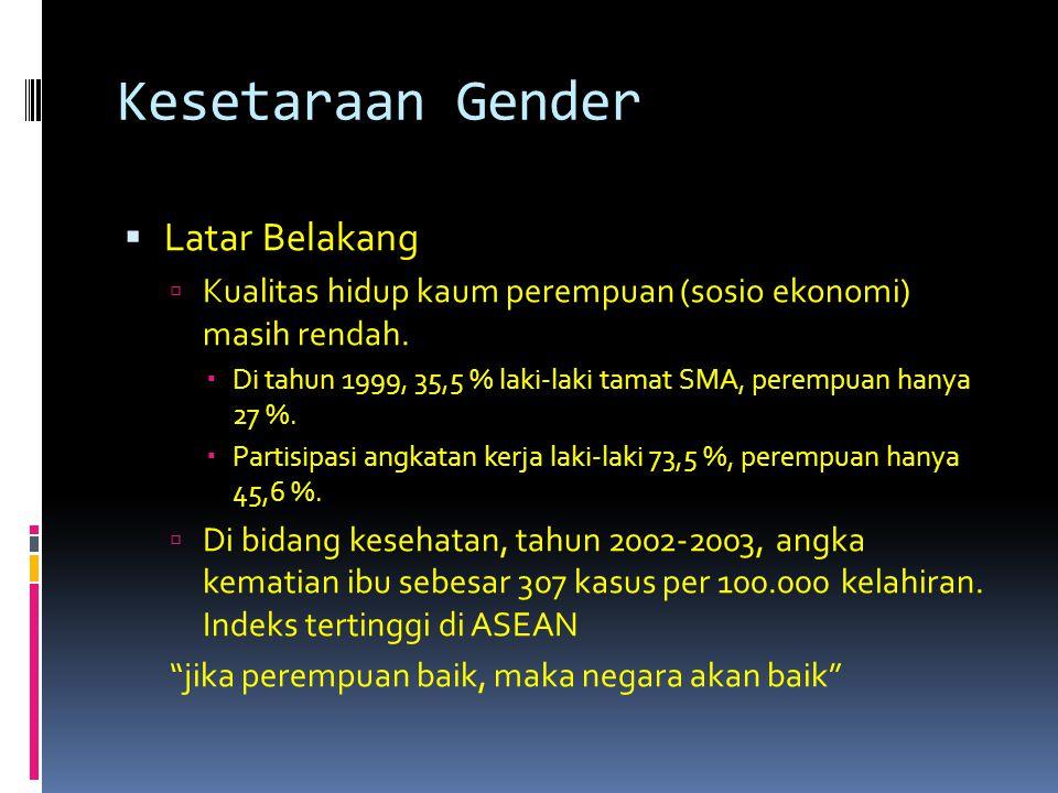 Kesetaraan Gender Latar Belakang