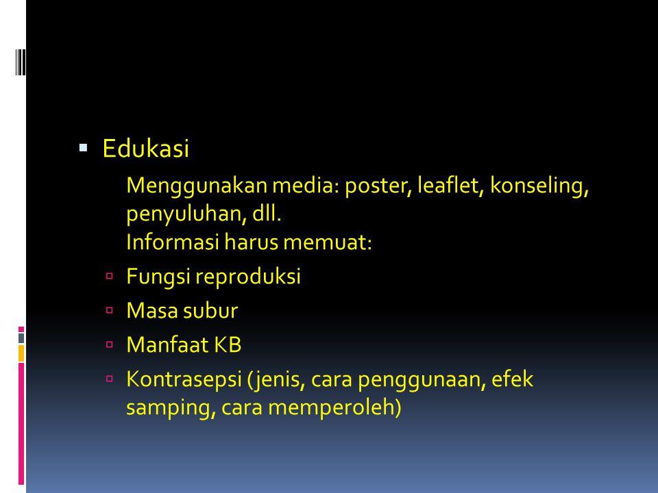 Edukasi Menggunakan media: poster, leaflet, konseling, penyuluhan, dll. Informasi harus memuat: Fungsi reproduksi.