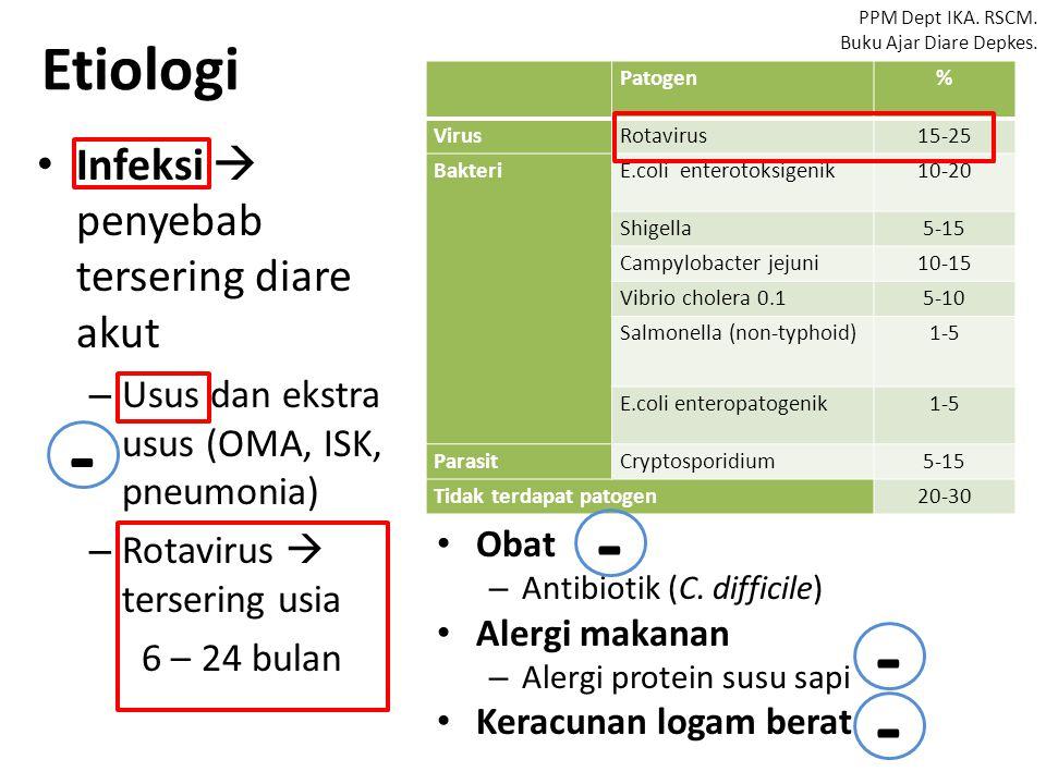 - - - - Etiologi Infeksi  penyebab tersering diare akut