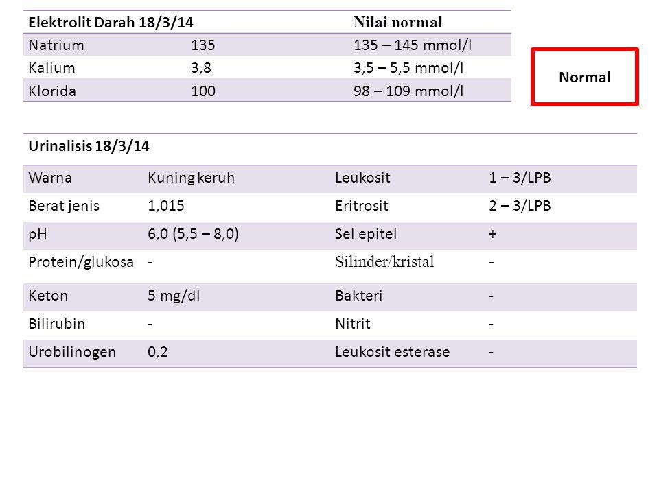 Elektrolit Darah 18/3/14 Nilai normal. Natrium. 135. 135 – 145 mmol/l. Kalium. 3,8. 3,5 – 5,5 mmol/l.