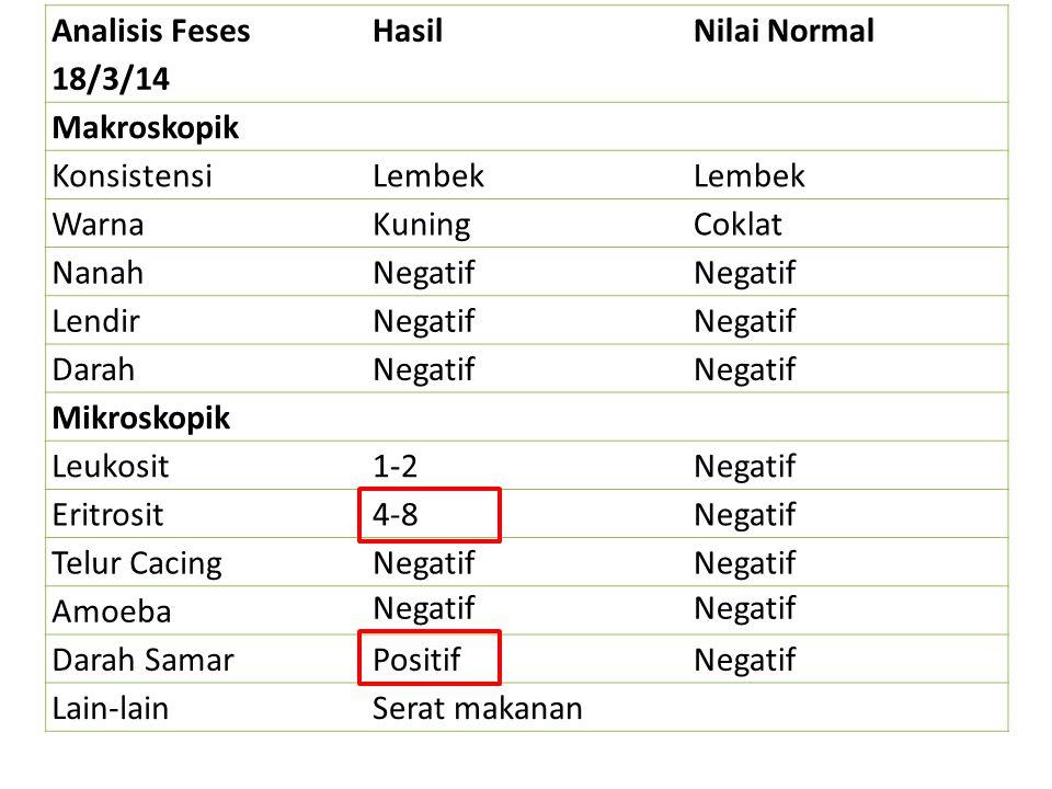 Analisis Feses 18/3/14 Hasil. Nilai Normal. Makroskopik. Konsistensi. Lembek. Warna. Kuning. Coklat.