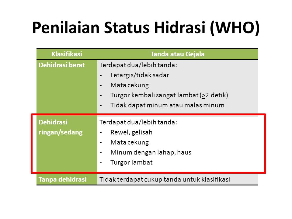 Penilaian Status Hidrasi (WHO)