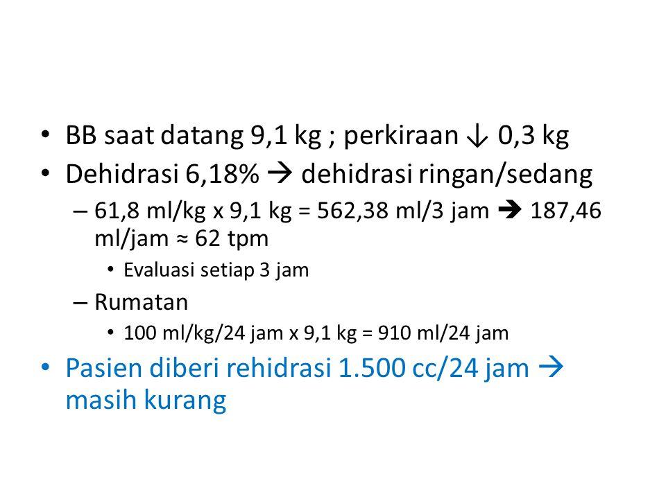BB saat datang 9,1 kg ; perkiraan ↓ 0,3 kg