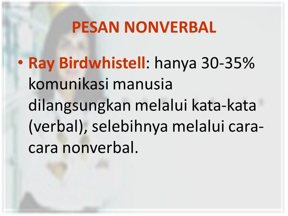 PESAN NONVERBAL Ray Birdwhistell: hanya 30-35% komunikasi manusia dilangsungkan melalui kata-kata (verbal), selebihnya melalui cara-cara nonverbal.