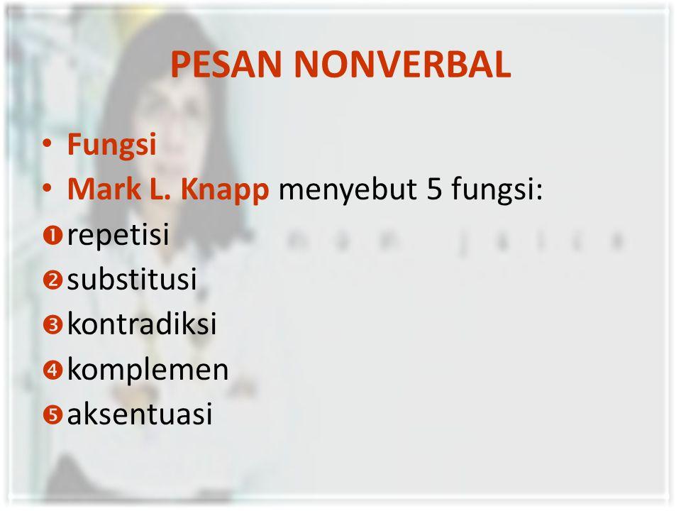 PESAN NONVERBAL Fungsi Mark L. Knapp menyebut 5 fungsi: repetisi
