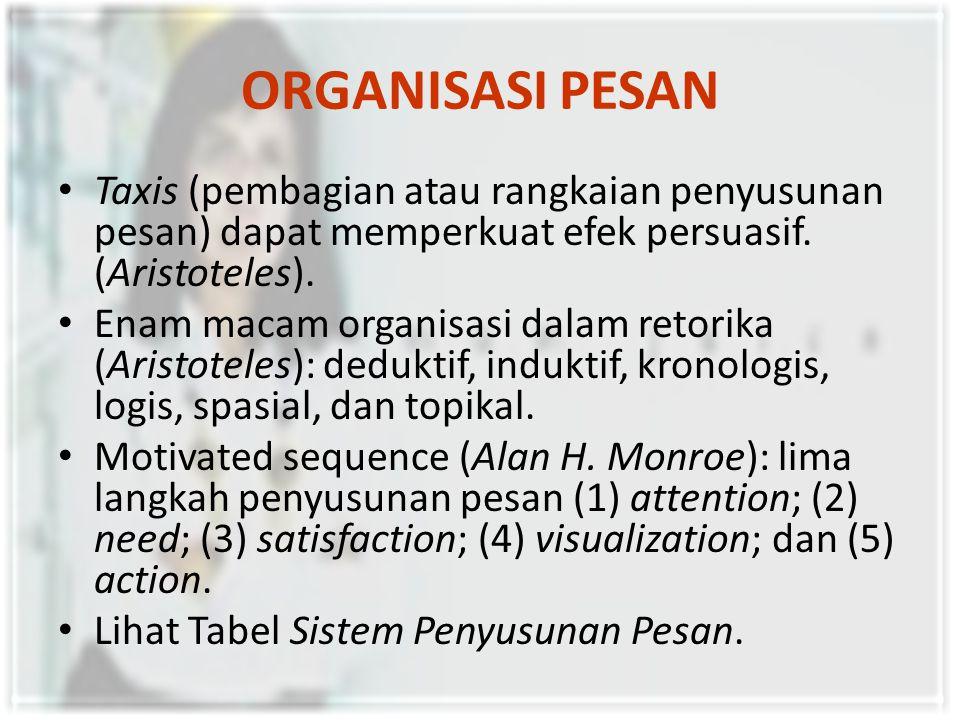 ORGANISASI PESAN Taxis (pembagian atau rangkaian penyusunan pesan) dapat memperkuat efek persuasif. (Aristoteles).