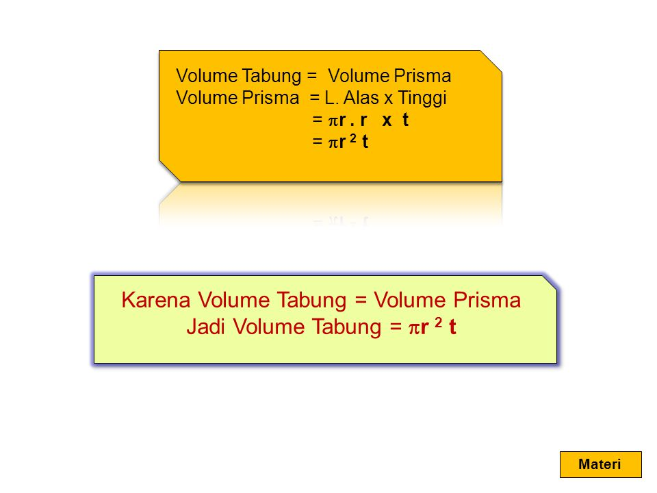 Karena Volume Tabung = Volume Prisma Jadi Volume Tabung = r 2 t