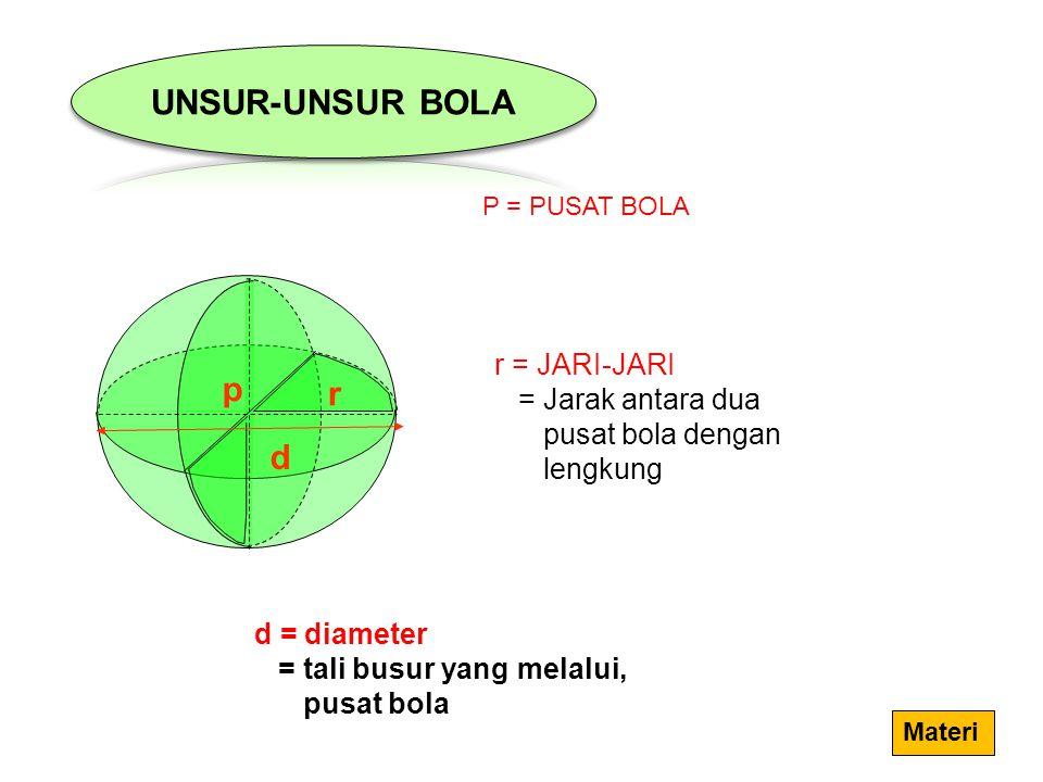 UNSUR-UNSUR BOLA p r d r = JARI-JARI = Jarak antara dua
