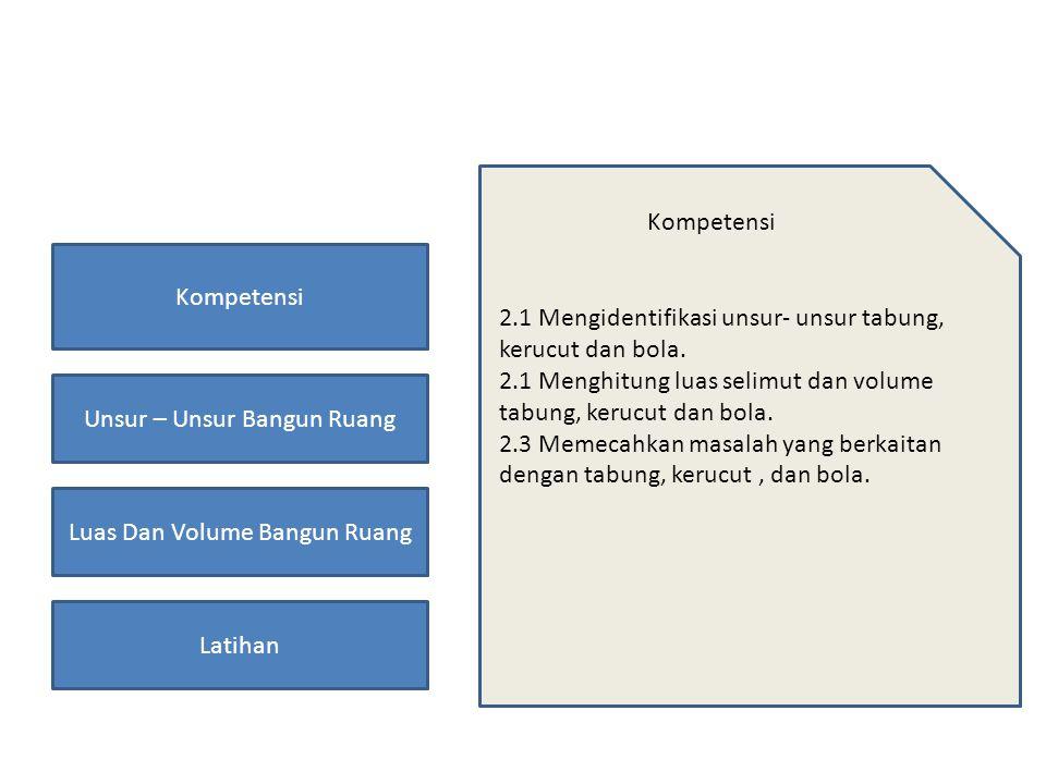Kompetensi 2.1 Mengidentifikasi unsur- unsur tabung, kerucut dan bola. 2.1 Menghitung luas selimut dan volume tabung, kerucut dan bola.